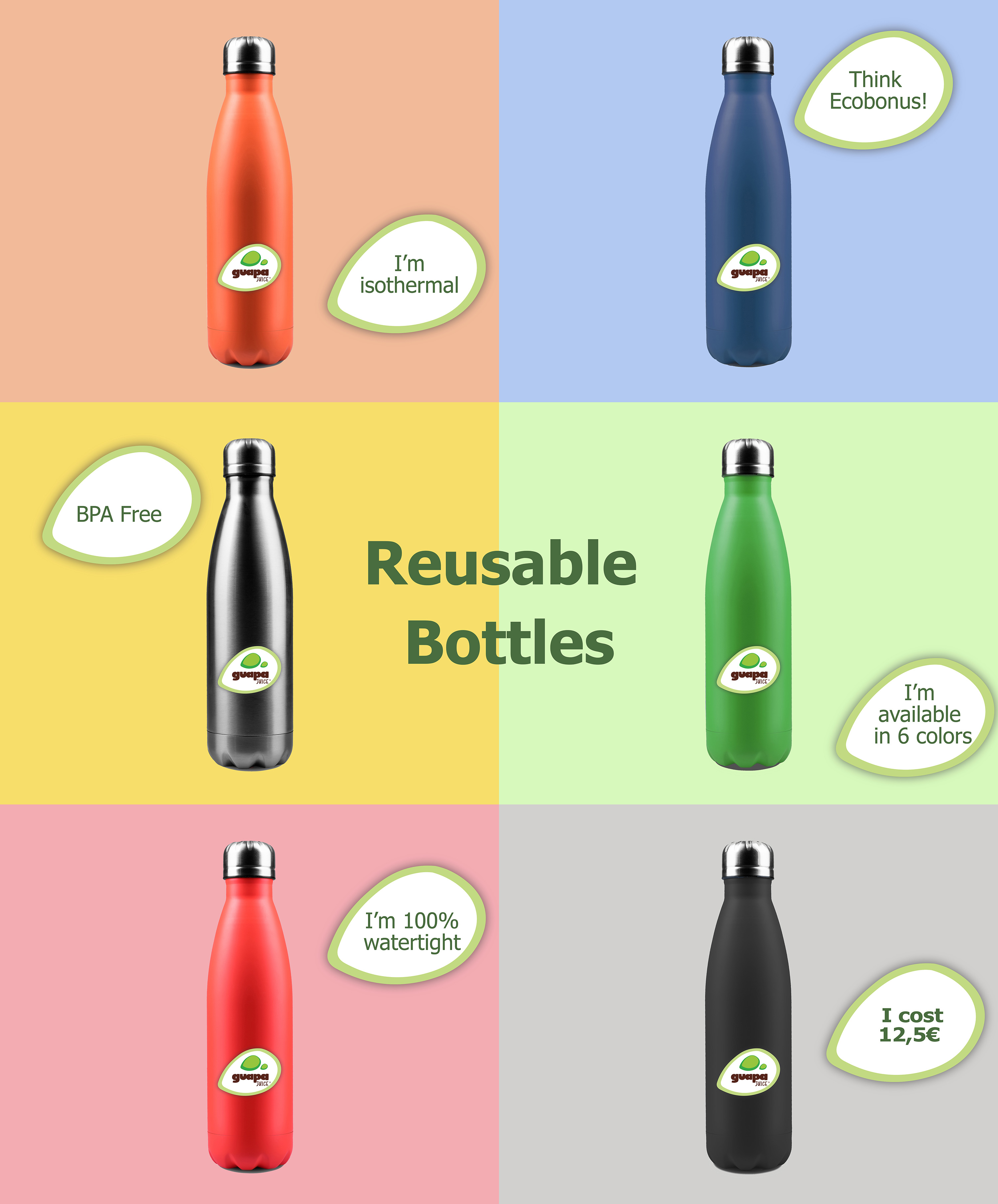 Close-up of reusable, steel thermo eco bottle for water, isolate
